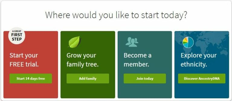 How to Start with Ancestry