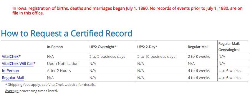 Death Certificates in Iowa